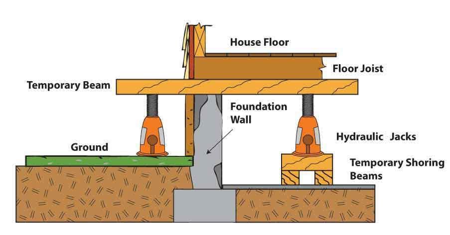floor leveling compound,How to level a floor,floor leveler