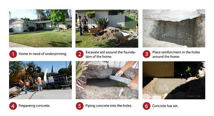 process of foundation repair