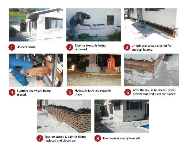 House Floor Leveling